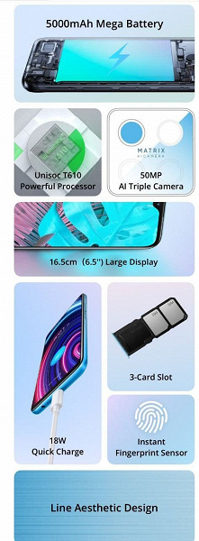 5000 mAh, 50 MP, 128 GB of flash memory and Android 11 for $ 150.  Introduced by Realme C25Y