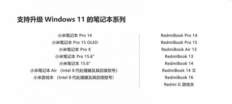 These Xiaomi and RedmiBook laptops will receive Windows 11: official list published