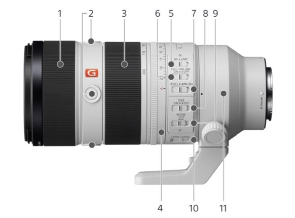 Sony credited with intending to release the FE 70-200mm F2.8 GM OSS II (SEL70200GM2)