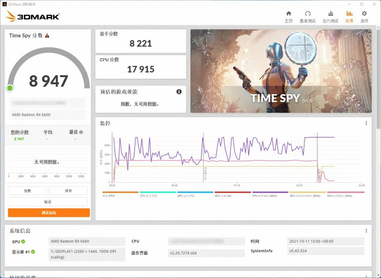 Is the title of consumer processor king going to Intel CPUs again?  The next tests of the Core i9-12900K show its capabilities
