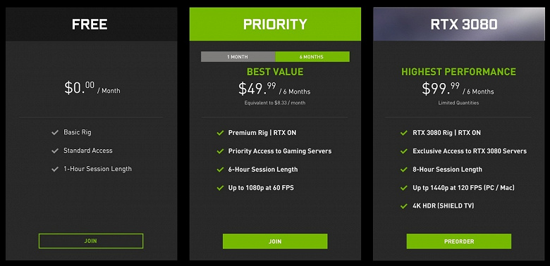 Nvidia leases the GeForce RTX 3080. New plan for GeForce Now launched